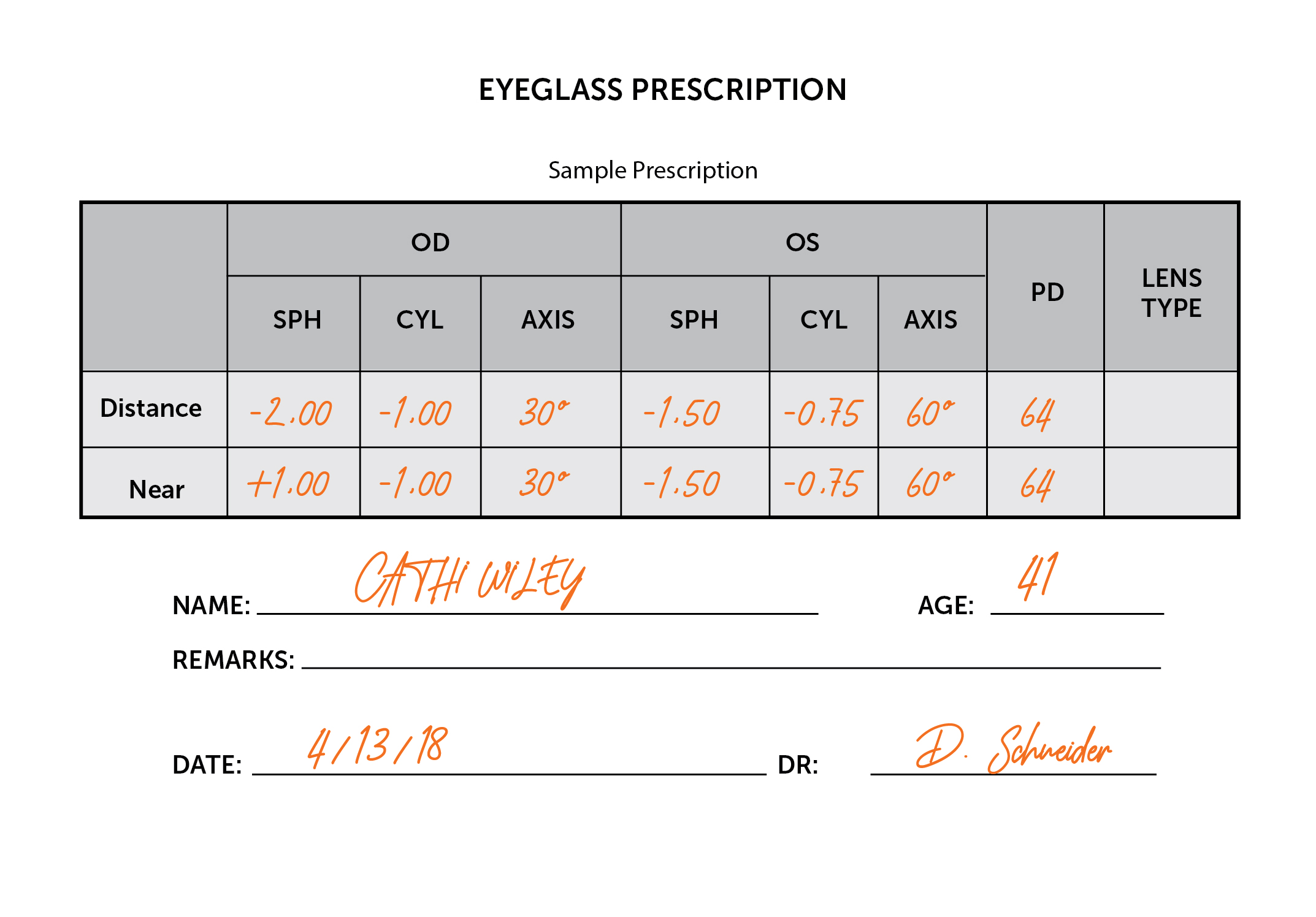 8217563247 How to Read Your Prescription - Columbia Point Vision Clinic